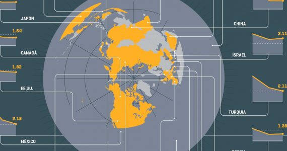 La baja tasa de fecundidad en el mundo afecta a las empresas