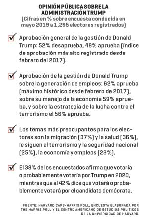 4 de julio: EE.UU. ¿de fiesta? | Fortune en Español