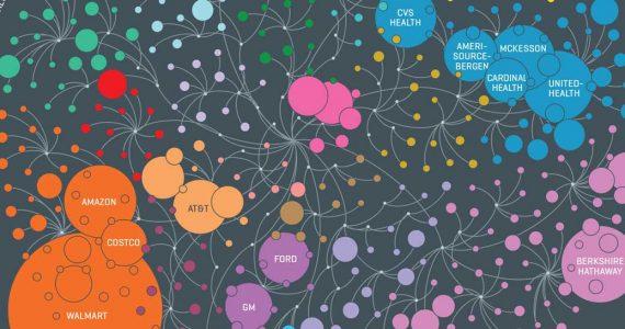 El bioma de los negocios | Gráfica: NICOLAS RAPP