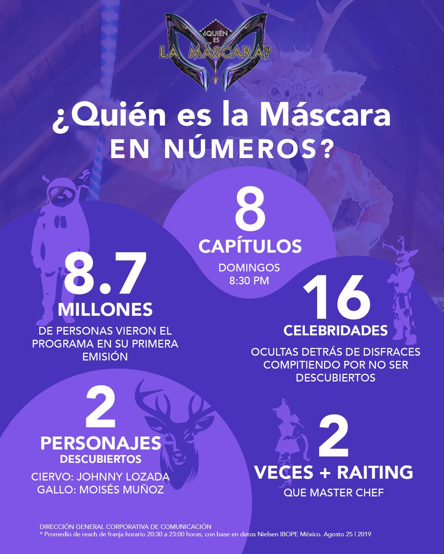 Fuente: Nielsen IBOPE México