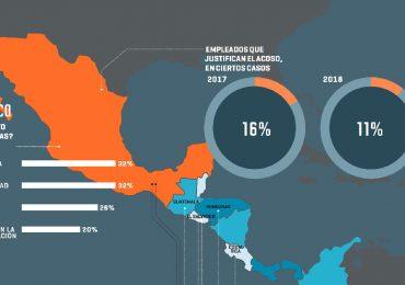 Infografía: Fortune en Español