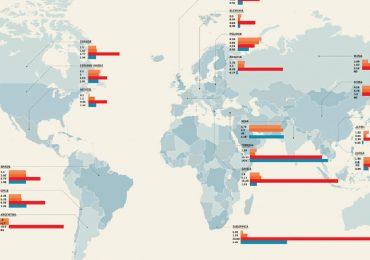 Debilidad o recesión | Infografía: Archivo fortune